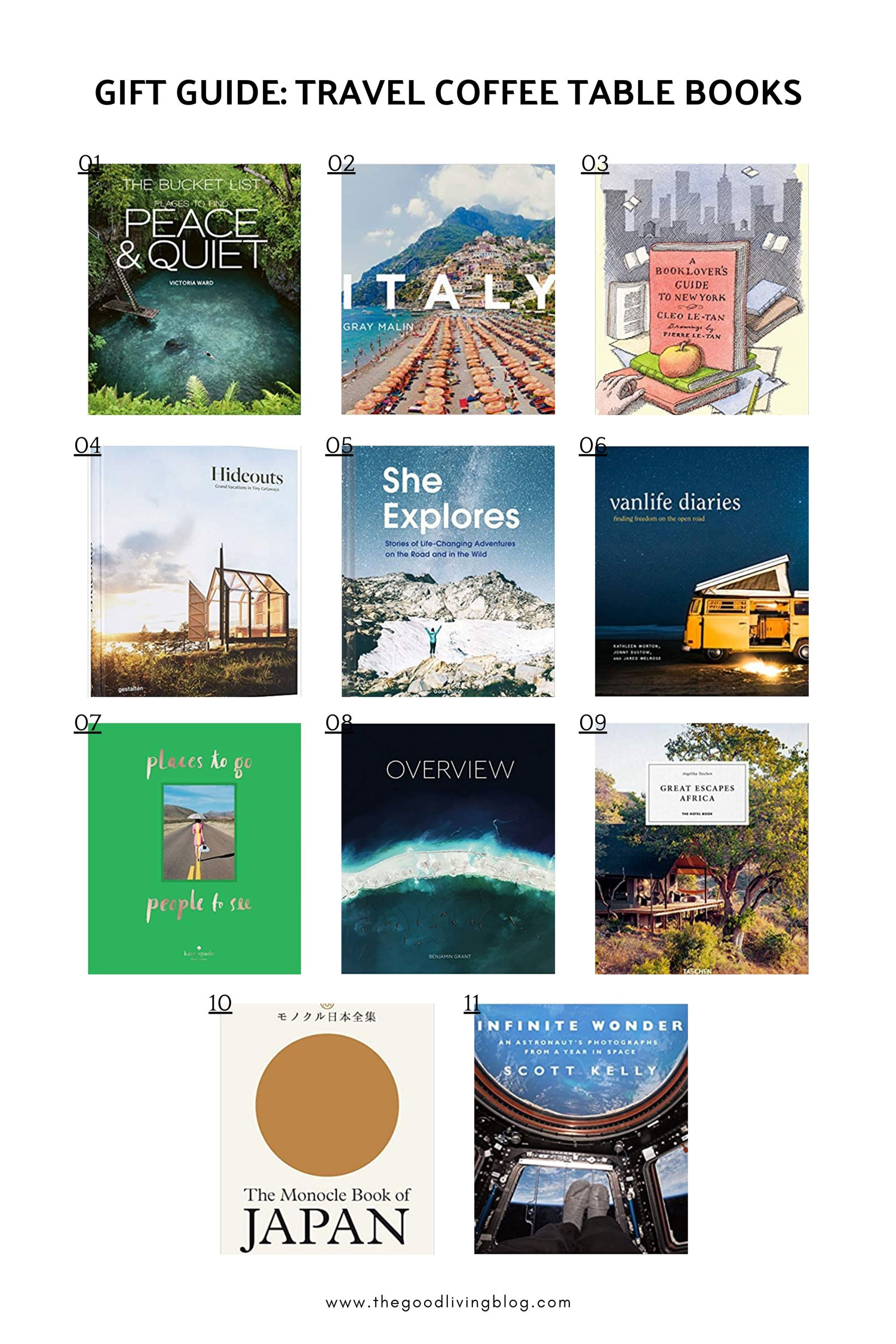 21 Fabulous Travel Coffee Table Books That Make For Amazing Gifts Inspire Wanderlust Sage Bloom